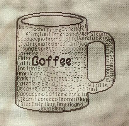 Coffee In Words